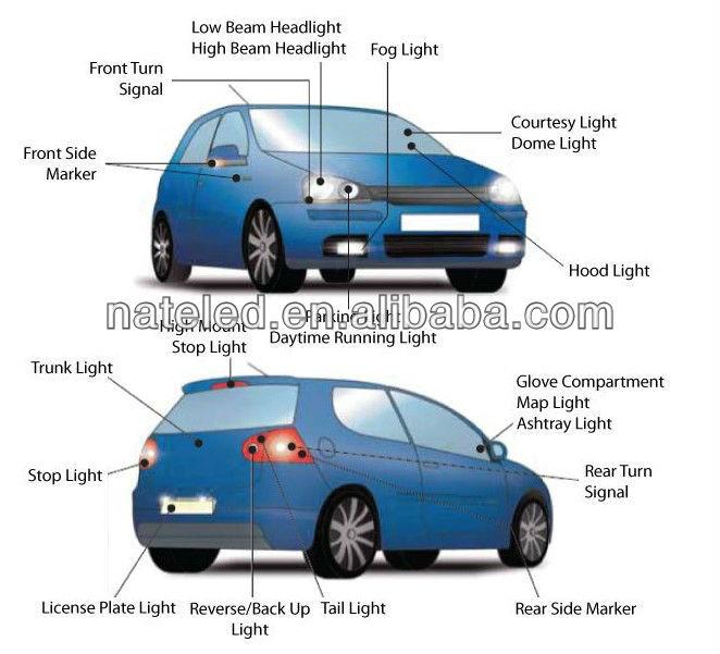 Terrific Car Lights Diagram Wiring Diagram Mega Wiring Cloud Onicaxeromohammedshrineorg