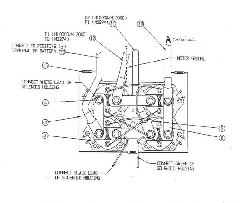 [DIAGRAM_5FD]  DL_5927] Warn Winch X8000I Wiring Diagram Schematic Wiring   Den Winch Wiring Diagram      Www Mohammedshrine Librar Wiring 101