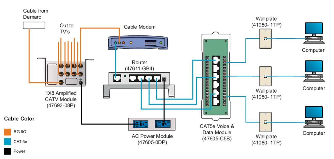 ZL_2843] Leviton Cat 6 Wiring Diagram Download DiagramEachi Jidig Ally Ixtu Trofu Eatte Mohammedshrine Librar Wiring 101