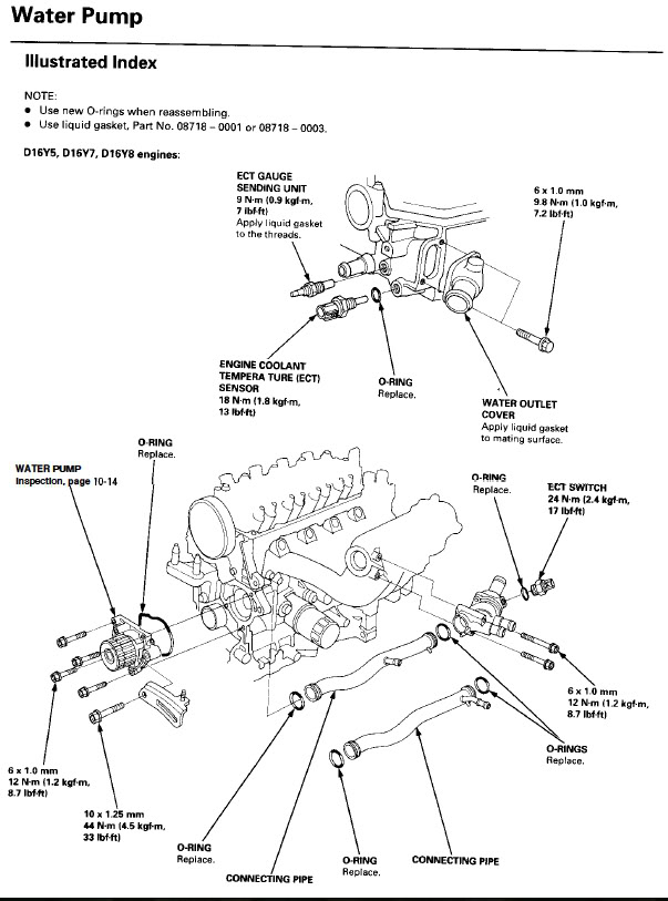 d16y8 wiring harness diagram  2007 acura tsx engine diagram