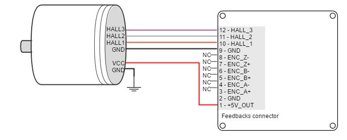 [SCHEMATICS_4CA]  GE_0311] Wiring Diagram Together With Encoder Motor Wiring Diagram On Plc Schematic  Wiring | Dc Motor Encoder Wiring Diagram |  | Umng Anal Indi Rmine Bdel Norab Numap Mohammedshrine Librar Wiring 101