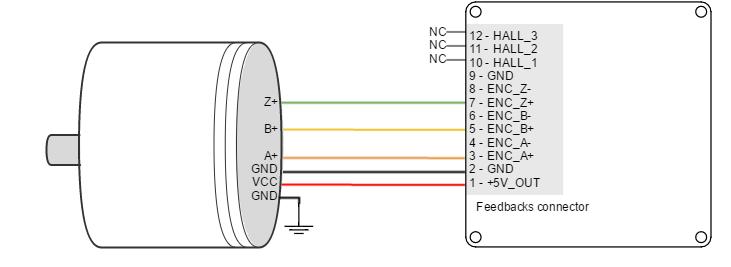 Incremental Encoder Wiring Diagram - Wiring Diagrams SchematicAsnières Espaces Verts