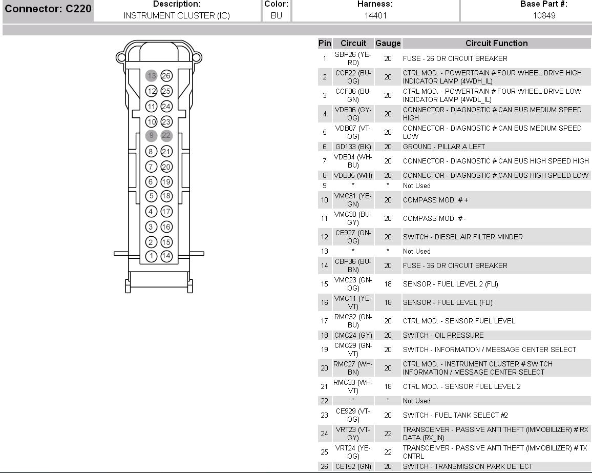 GL_7424] 1988 Ranger Instrument Cluster Wiring Diagram Pinout The Wiring  DiagramWedab Wigeg Mohammedshrine Librar Wiring 101