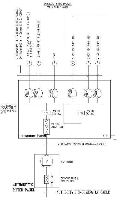 Outstanding Single Line Diagram Meter Basic Electronics Wiring Diagram Wiring Cloud Ittabpendurdonanfuldomelitekicepsianuembamohammedshrineorg