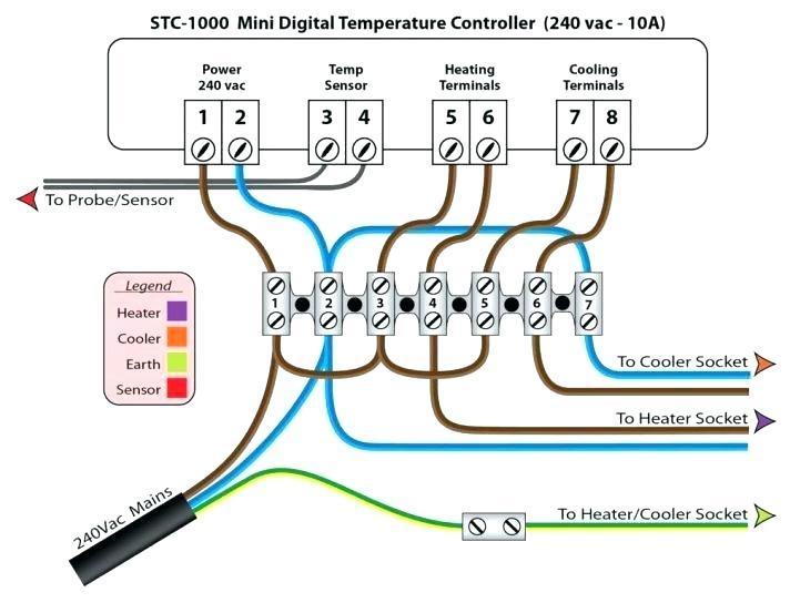 [DIAGRAM_38YU]  RN_1716] Electrical Junction Box Wiring Diagram On Electrical Junction Box  With Download Diagram | Junction Box Wire Diagram |  | Over Iosco Jebrp Hisre Xeira Hyedi Mohammedshrine Librar Wiring 101