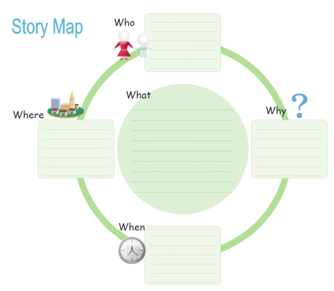 Pleasant General Types Of Graphic Organizers And Templates Wiring Cloud Licukshollocom