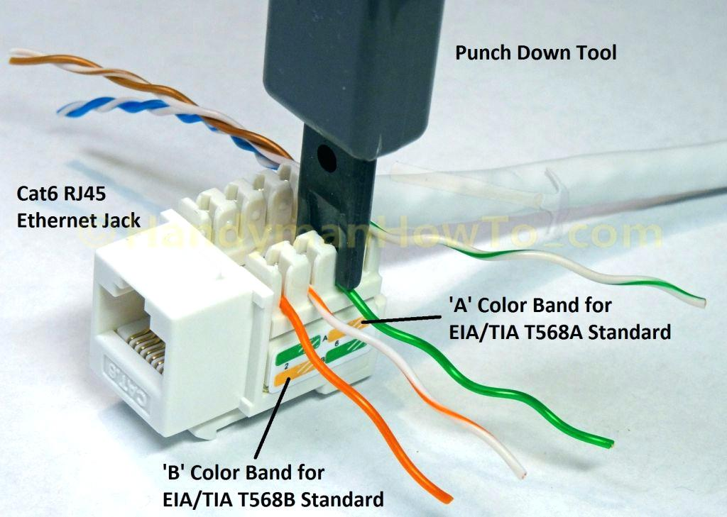 Rj45 T568B Wiring Diagram from static-resources.imageservice.cloud