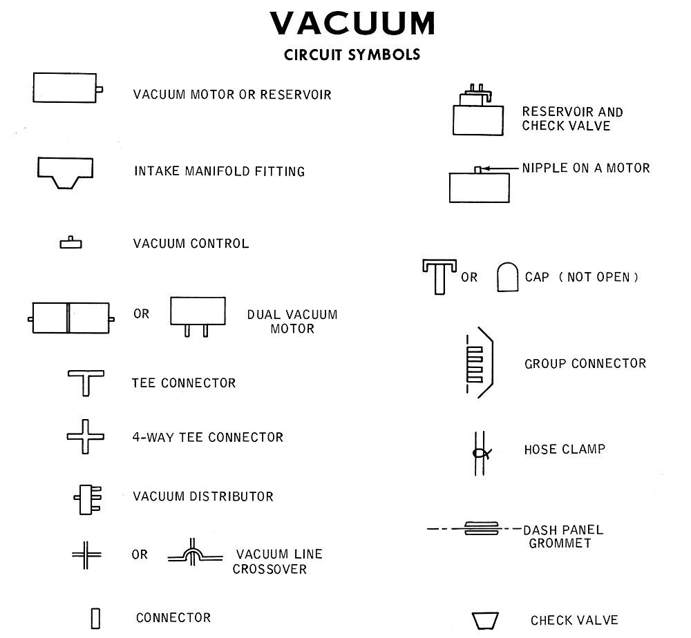 Stupendous 1968 Mustang Wiring Diagrams And Vacuum Schematics Average Joe Wiring Cloud Lukepaidewilluminateatxorg