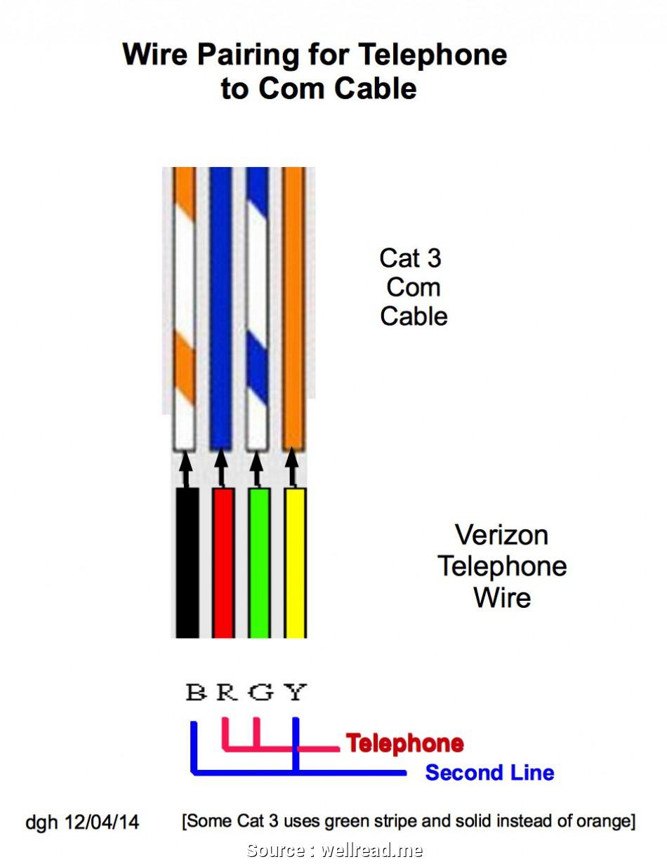 Brilliant Cl A Cat 5 Wiring Diagram Wiring Library Wiring Cloud Gufailluminateatxorg