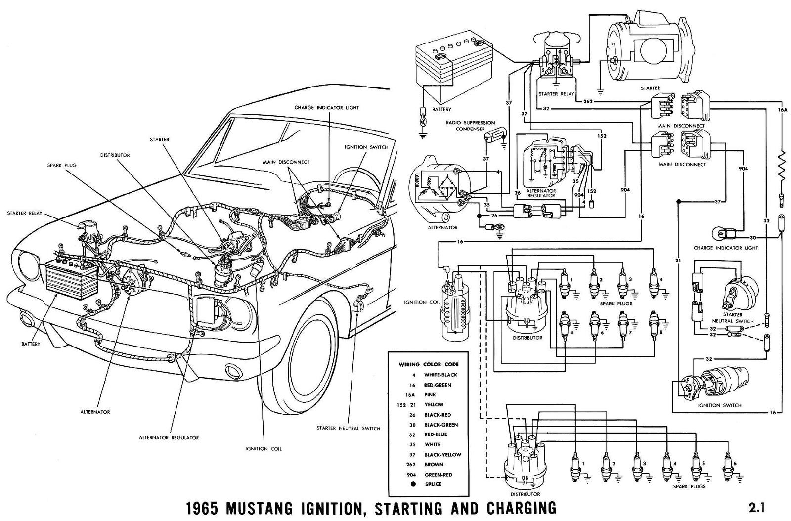 Surprising 65 Mustang Ignition Wiring Diagram Wiring Diagram Tutorial Wiring Cloud Inklaidewilluminateatxorg