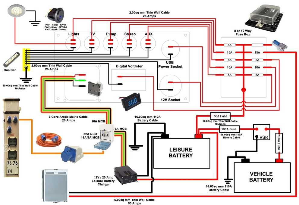 Tremendous Camper Trailer Wiring Harness Basic Electronics Wiring Diagram Wiring Cloud Overrenstrafr09Org
