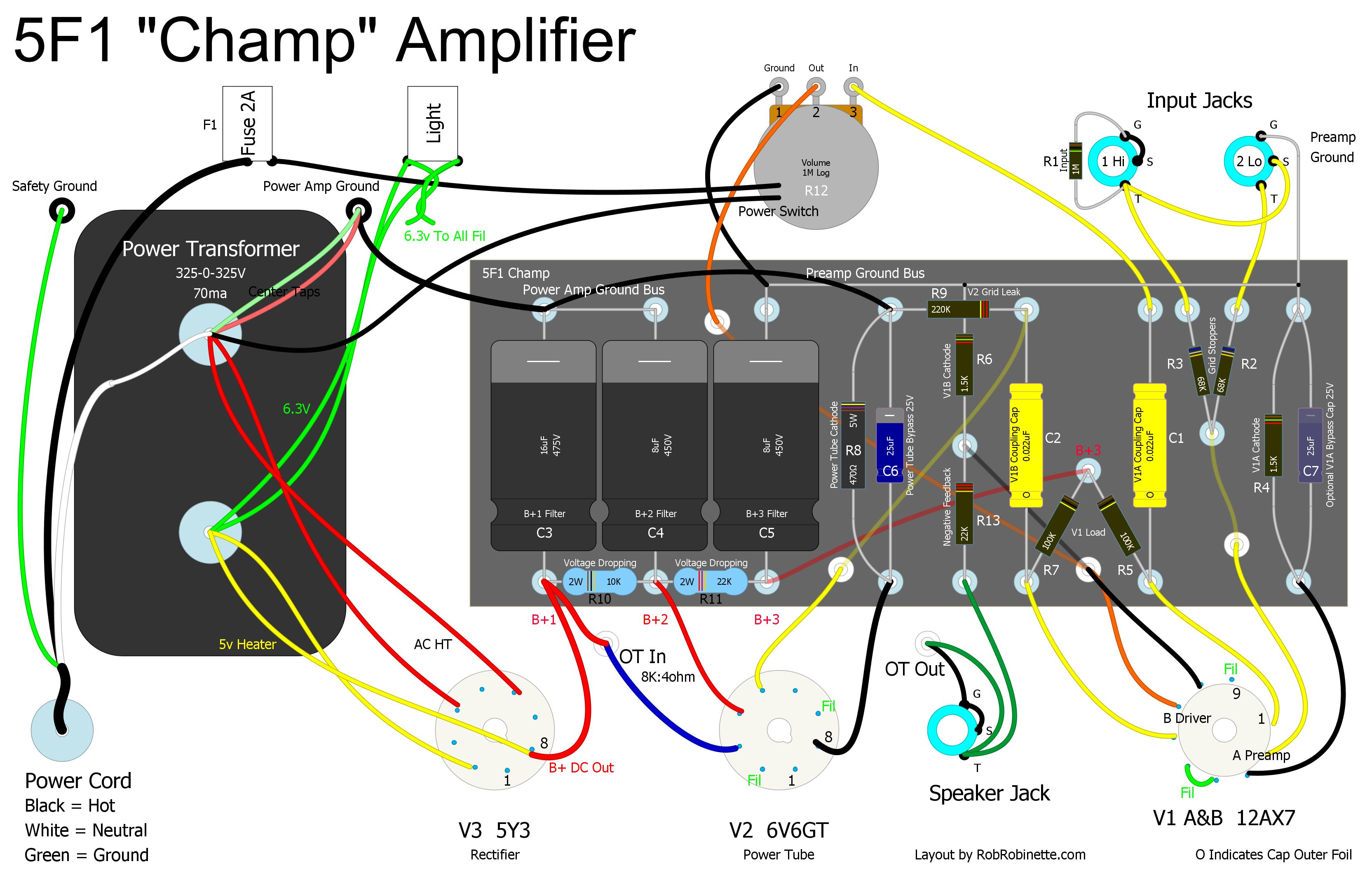 Swell Build An Amp Wiring Cloud Rdonaheevemohammedshrineorg