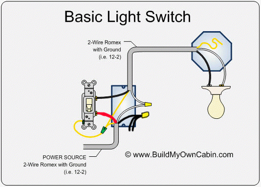CR_6238] Ceiling Fan Switch Wiring Diagram Moreover Ceiling Fan Switch  WiringChim Numap Jebrp Mohammedshrine Librar Wiring 101