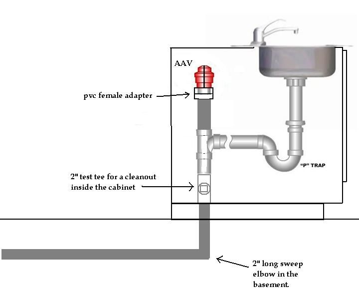 Xf 1347 Bathroom Sink Plumbing Diagram More Decor Ideas Drain Diagram Drain Schematic Wiring