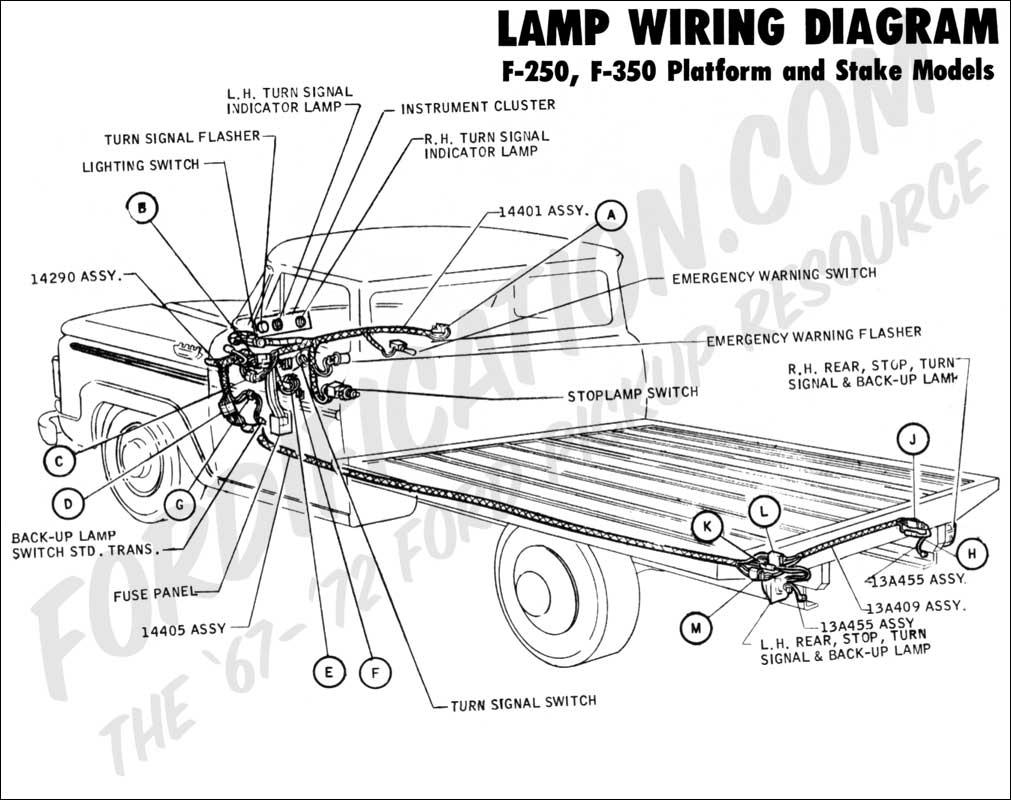 Sensational 1969 F150 Wiring Diagram Wiring Library Wiring Cloud Mousmenurrecoveryedborg