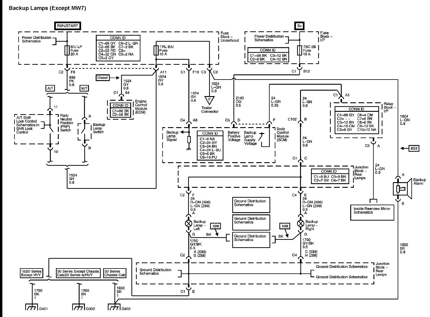 trailer wiring harness chevy truck 2003 gmc trailer wiring diagram wiring diagram e6  2003 gmc trailer wiring diagram