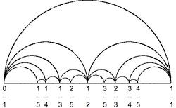 Astonishing Wiki Sequence Diagram Auto Electrical Wiring Diagram Wiring Cloud Ittabpendurdonanfuldomelitekicepsianuembamohammedshrineorg