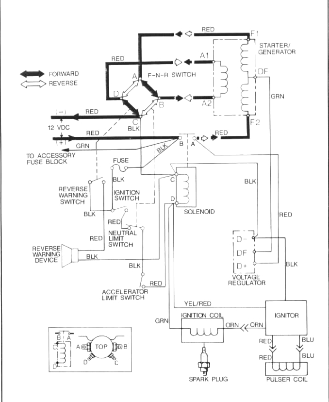 TK_9062] Volt Battery Wiring Diagram Furthermore Ezgo Marathon Golf Cart  Wiring Download DiagramOlyti Hemt Astic Anist Xolia Mohammedshrine Librar Wiring 101
