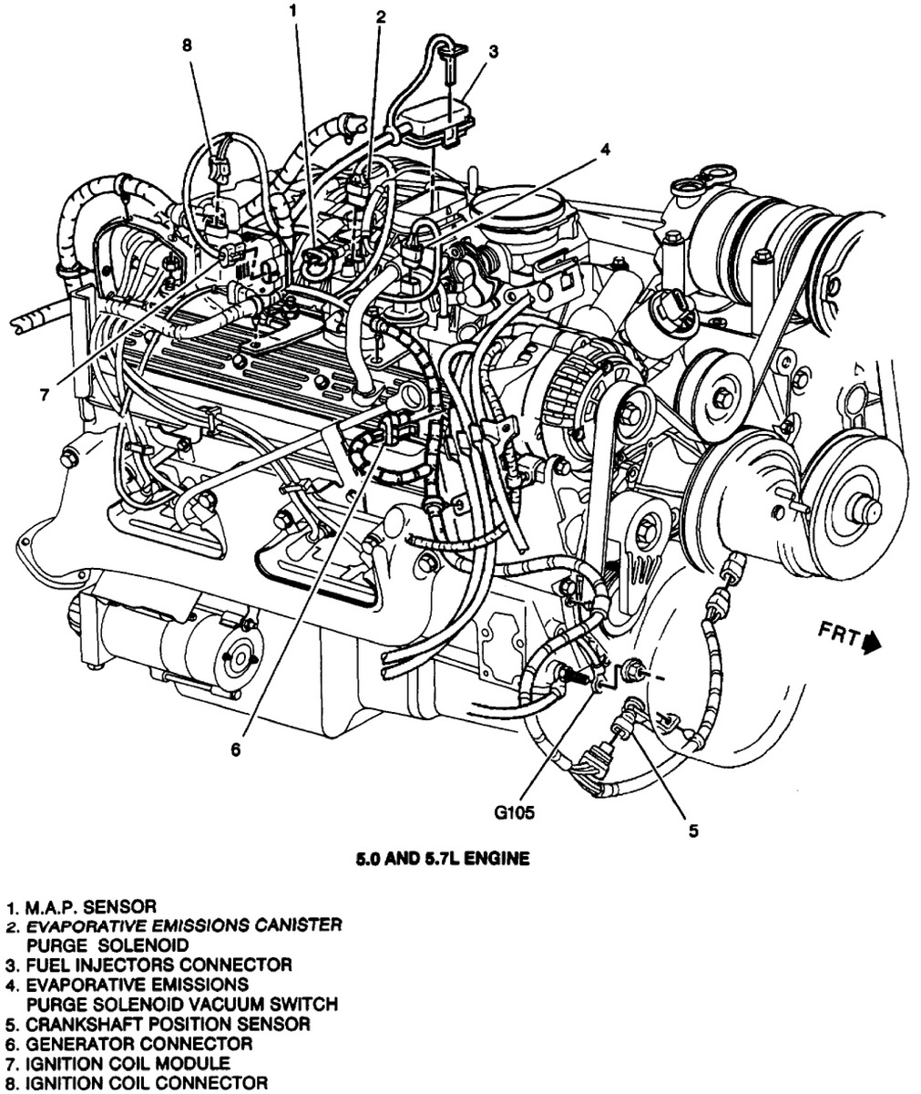 Fine Ford Engine Parts Diagram Basic Electronics Wiring Diagram Wiring Cloud Genionhyedimohammedshrineorg