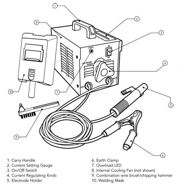 RF_9275] Arc Welding Machine Diagram Wiring DiagramPapxe Phil Phae Mohammedshrine Librar Wiring 101