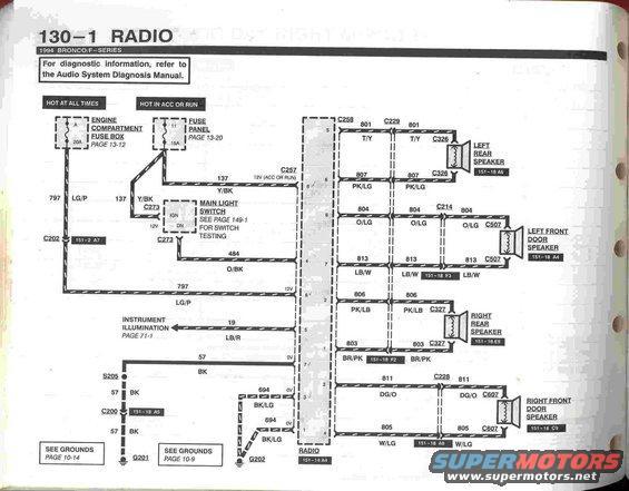 94 Ford Bronco Wiring Diagram Automotive Ignition Wiring Harness Begeboy Wiring Diagram Source