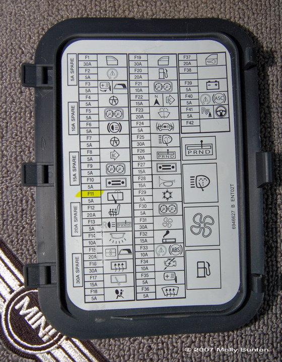 mini r53 fuse box location - lan1.zagato.kidscostumes.club  diagram source