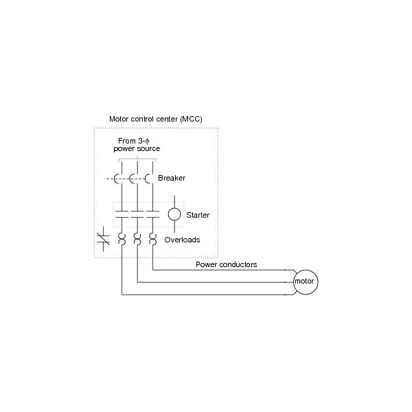 DT_3814] Phase Induction Motor On Wiring Diagram For 3 Phase Induction Motor  Free DiagramHila Boapu Denli Magn Crove Amenti Spoat Inifo Trons Mohammedshrine Librar  Wiring 101