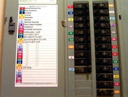 [DIAGRAM_1JK]  WK_9953] Fuse Box Breaker Panel Diagram Download Diagram | Blank Residential Fuse Box Opening |  | Hison Rine Itis Gue45 Mohammedshrine Librar Wiring 101