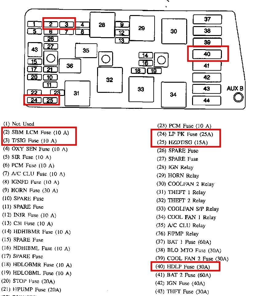 Ms 4510 2006 Ford Fusion Fuse Box Diagram On Fuse Box Ford Fusion 2003 Wiring Diagram