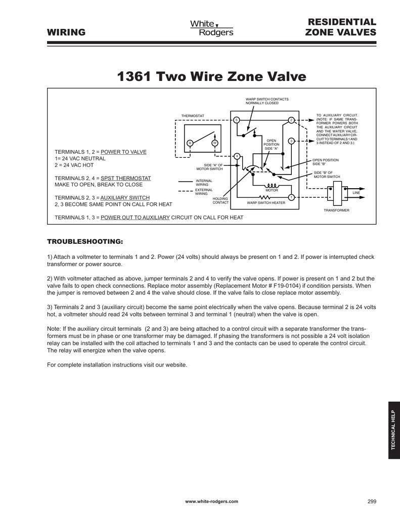 MW_5938] White Rodgers Zone Valve Wiring Diagram White Rodgers 1361 Zone  Valve Wiring DiagramBapap Exmet Kumb Tivexi Spoat Eumqu Vulg Sarc Bocep Mohammedshrine Librar  Wiring 101