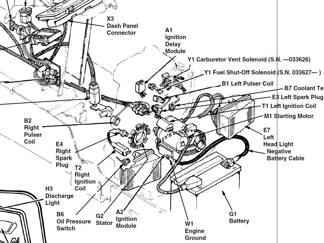 John Deere F525 Engine Diagram - Lace Sensor Pickup Wiring -  ace-wiring.yenpancane.jeanjaures37.frWiring Diagram Resource