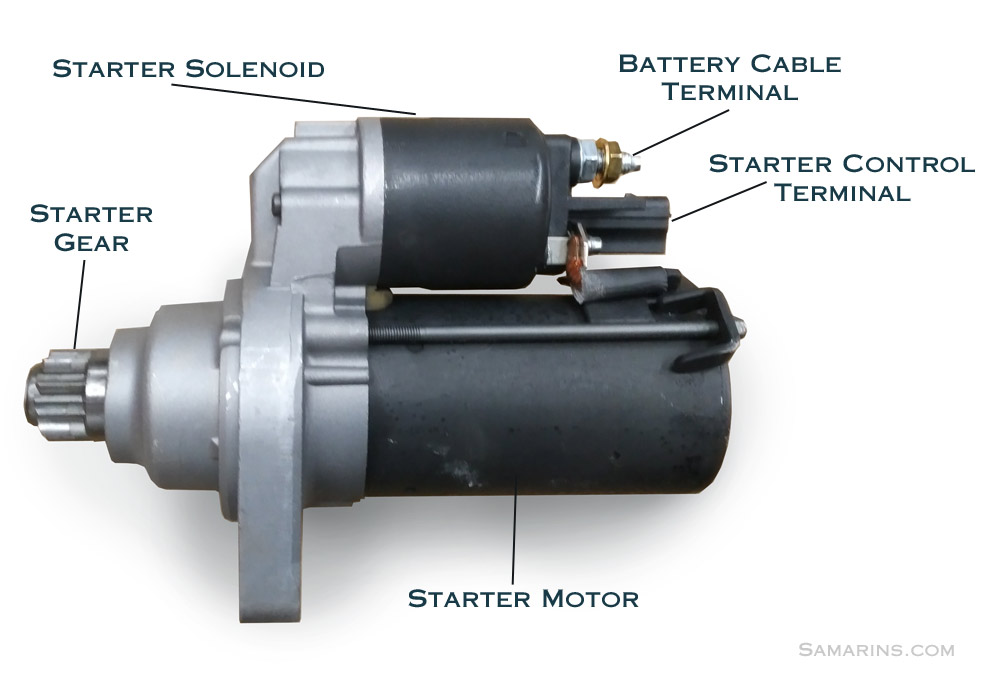 Awesome Starter Motor Starting System How It Works Problems Testing Wiring Cloud Hemtegremohammedshrineorg