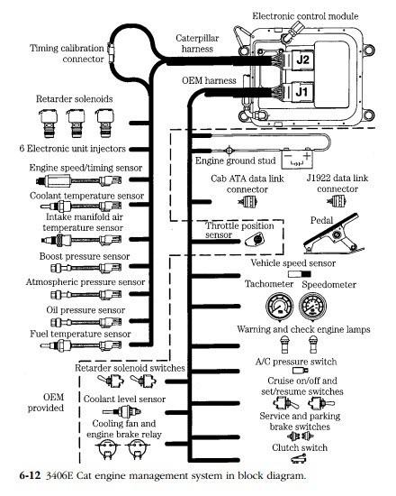 OC_3879] 555 Backhoe Wiring Diagram On Cat 3406E Ecm 70 Pin Wiring DiagramStic Benkeme Mohammedshrine Librar Wiring 101