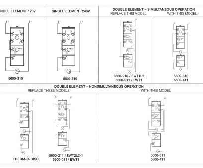Fabulous Ranco Thermostat Wiring Diagram Creative Wiring Diagram Ranco Wiring Cloud Cranvenetmohammedshrineorg