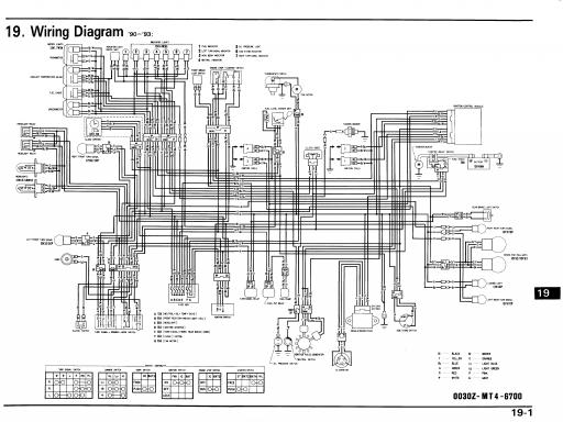 Honda Vfr 750 Wiring Diagram - Kenwood Excelon Wiring Schematics -  heaterrelaay.yenpancane.jeanjaures37.frWiring Diagram Resource