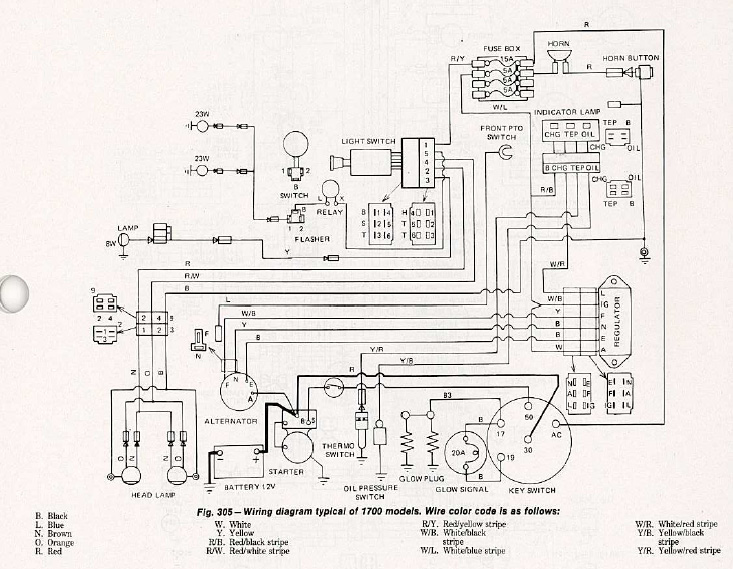 Ford 4600 Fuse Box Wiring Diagram Circuit Total Circuit Total Hoteloctavia It