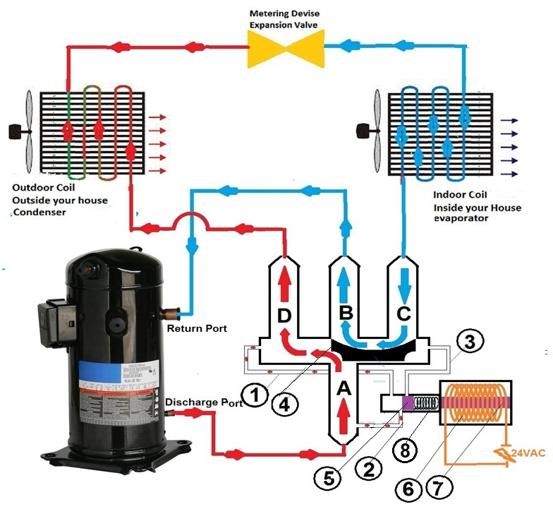 goodman electric heat pump thermostat wiring diagram back