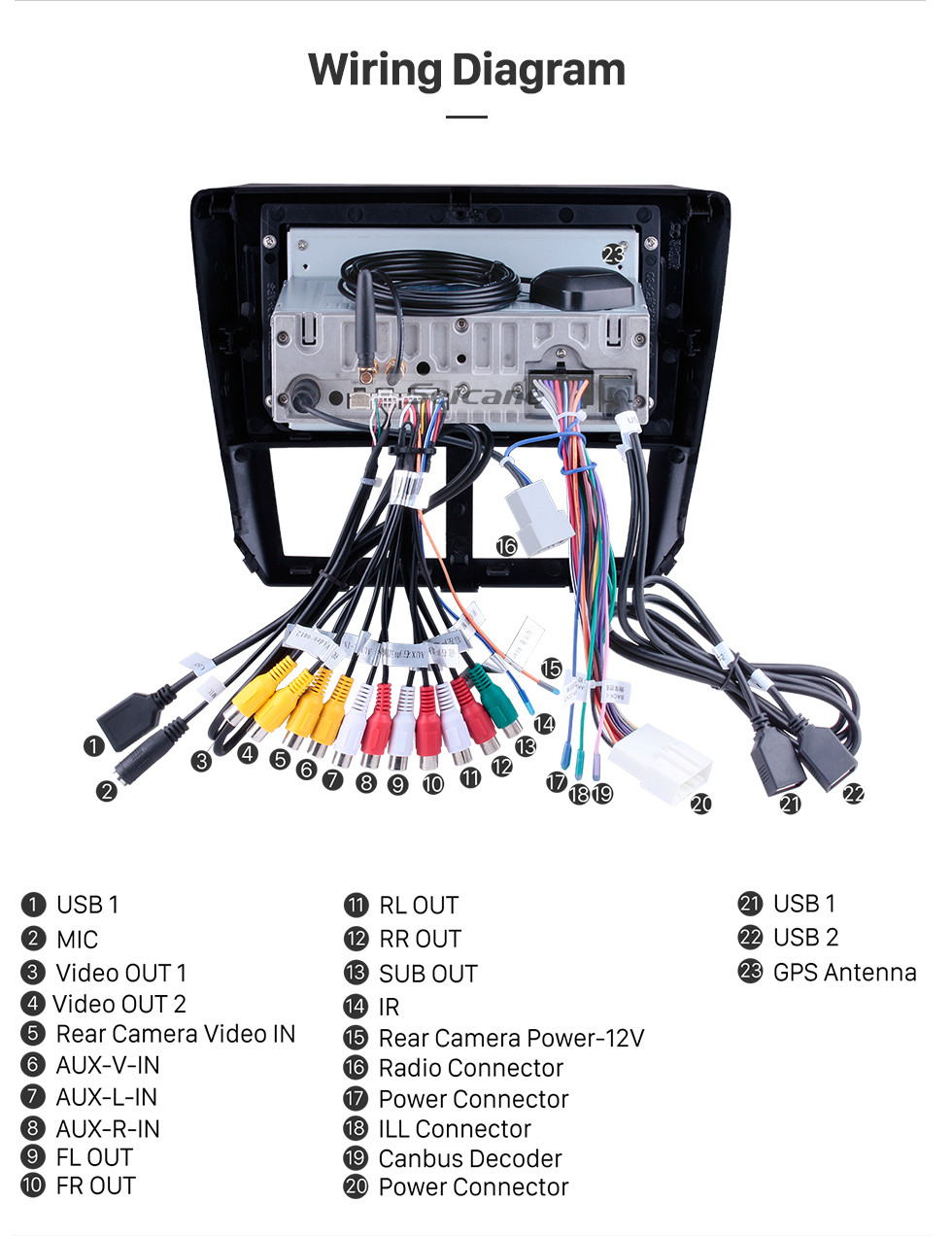 2009 subaru forester wiring diagram yt 9323  center console aux in and usb in wiring diagram subaru  center console aux in and usb in wiring