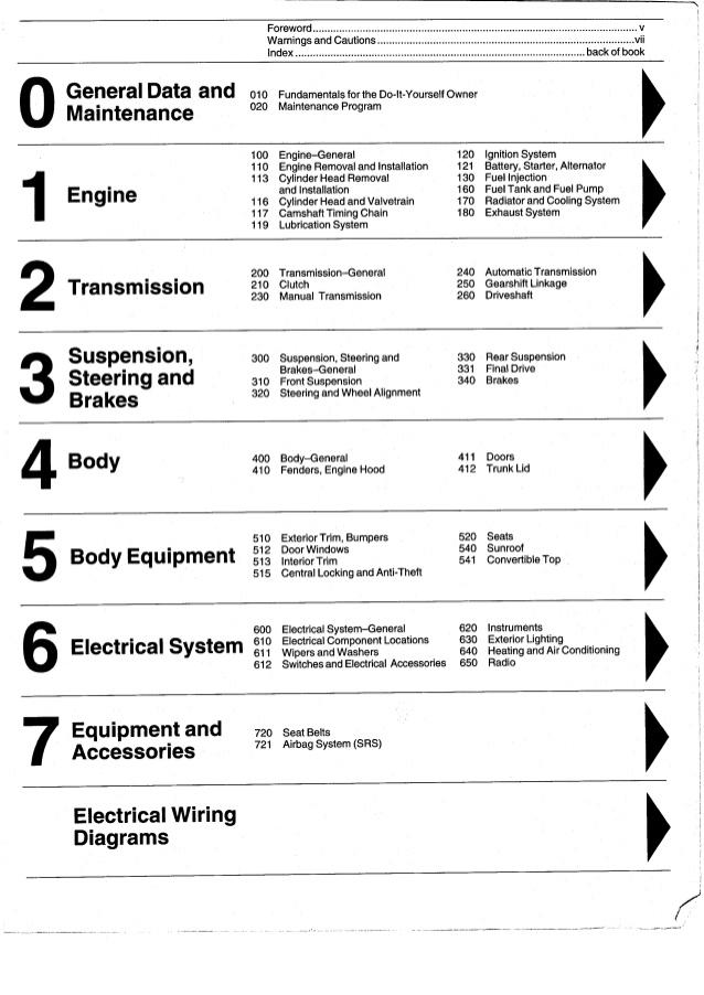 DT_5496] Wiring Diagram Info Fuse Box Bmw 325I 1993 Free Diagram