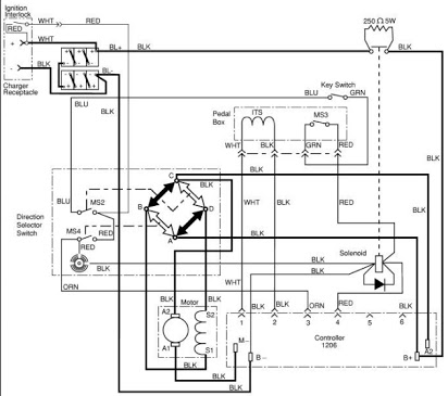 [DIAGRAM_38EU]  AZ_3690] 2 Cycle Gas Ezgo Golf Cart Wiring Diagram   1984 Ezgo Textron Wiring Diagram      Eachi Rmine Shopa Mohammedshrine Librar Wiring 101