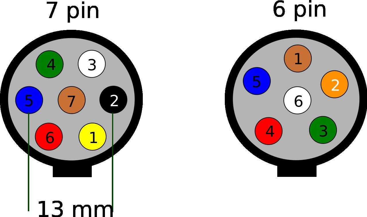 Trailer 7 Pin Plug Wiring Diagram