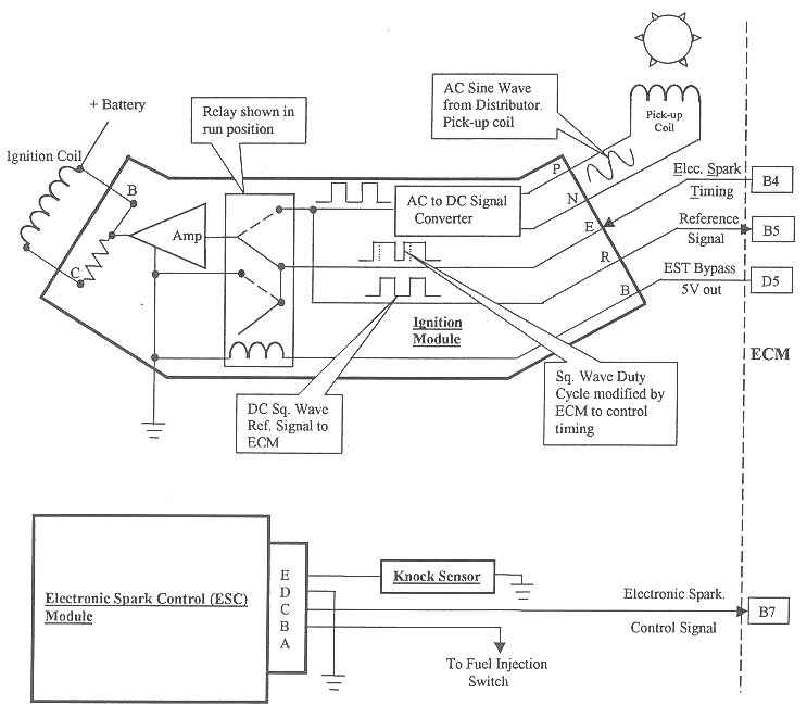 Phenomenal Gm Hei Ignition Module Wiring Basic Electronics Wiring Diagram Wiring Cloud Uslyletkolfr09Org