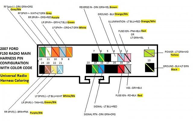 2014 F150 Radio Wiring Diagram Toyota 22re Wiring Diagram Wiring Diagram Schematics