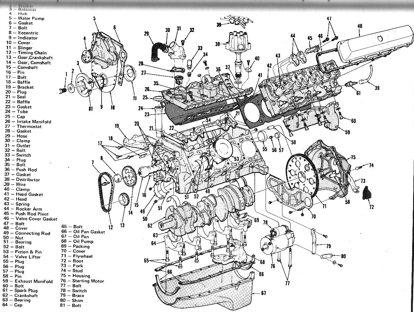 [DIAGRAM_4FR]  OY_1420] 06 Mustang V6 Engine Diagram Get Free Image About Wiring Diagram  Download Diagram | 1966 Ford Mustang V6 Wiring Diagram |  | Www Mohammedshrine Librar Wiring 101