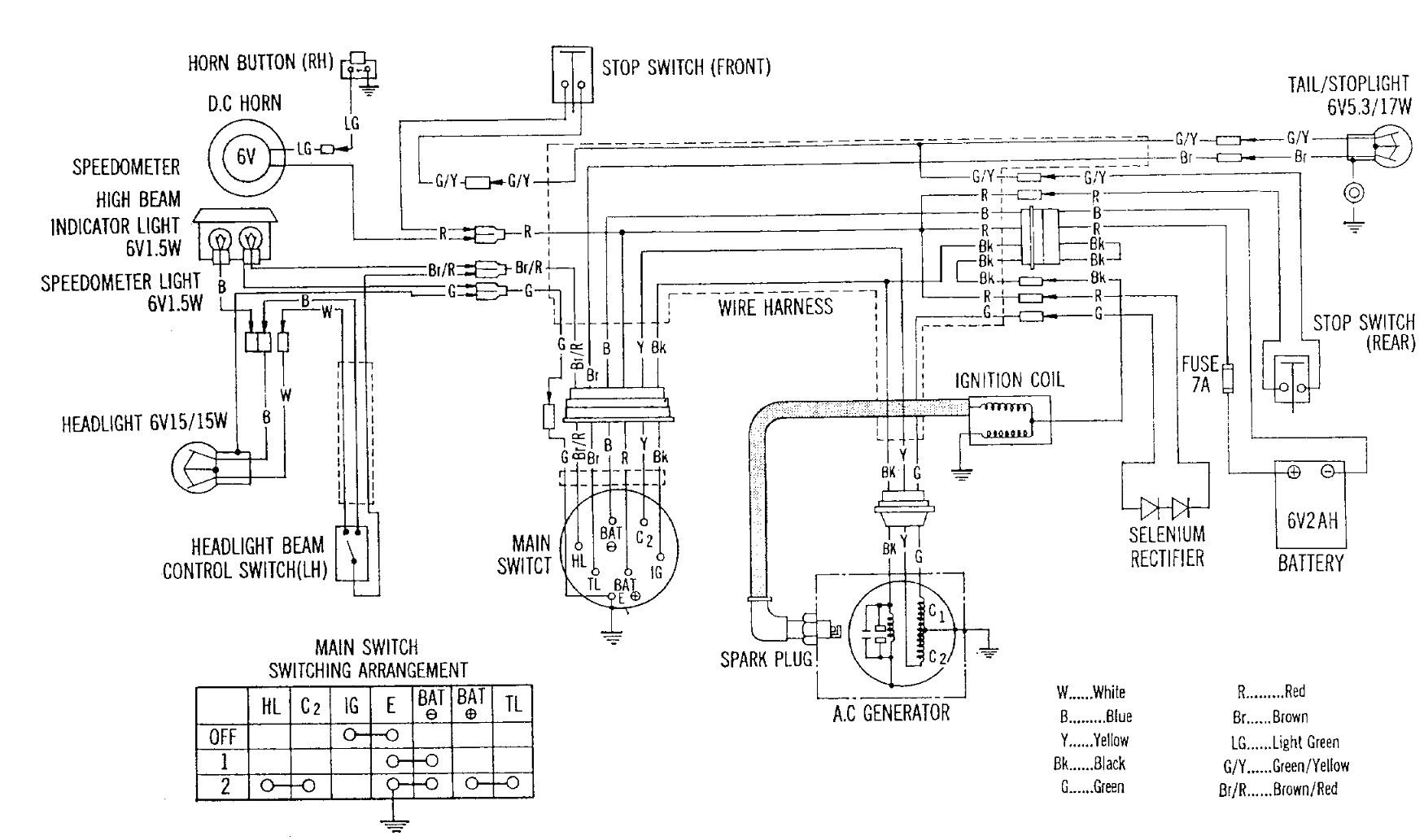 Incredible 1980 Ct70 Wire Diagram Wiring Diagram Wiring Cloud Uslyletkolfr09Org