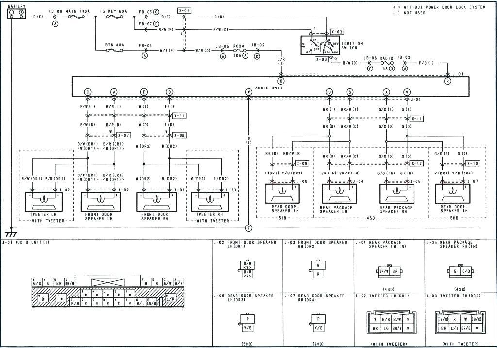 [DIAGRAM_1CA]  FY_3612] 2004 Mazda Rx 8 Fuse Box Diagram Wiring Diagram | Mazda Rx 8 Wiring Diagram |  | Iness Atota Heeve Trons Mohammedshrine Librar Wiring 101