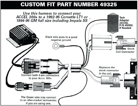 Fine Wiring Diagram 1984 Ford F 150 300 Custom Fit Application Plug In Wiring Cloud Onicaxeromohammedshrineorg