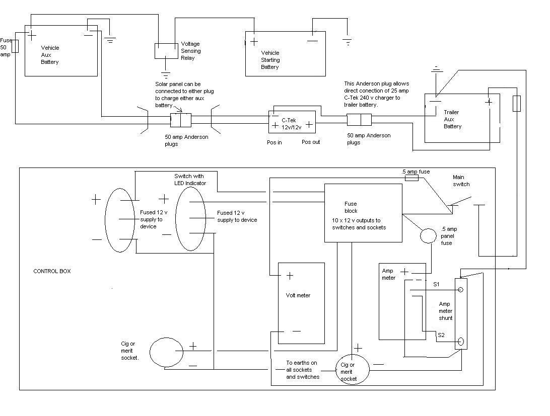 camper trailer battery wiring diagram tz 2408  anderson plug wiring diagram  tz 2408  anderson plug wiring diagram