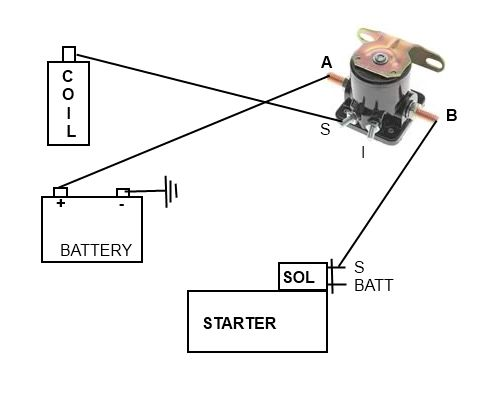 Starter Solenoid Wiring Diagram Ford from static-resources.imageservice.cloud