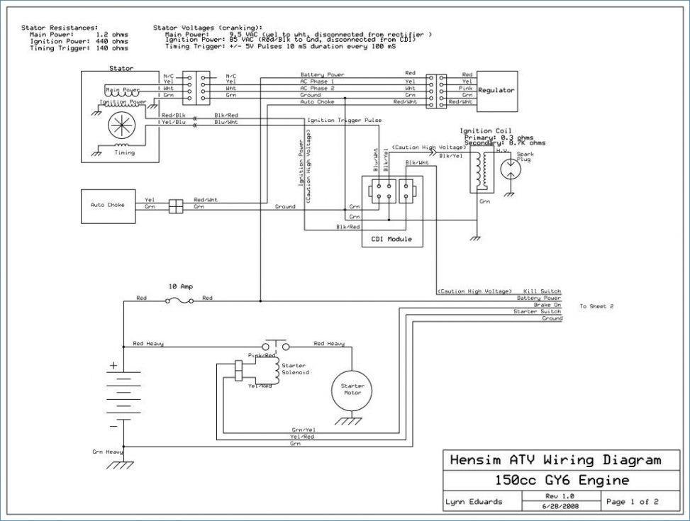 [DIAGRAM_5UK]  SB_0021] 150Cc Gy6 Engine Wiring Harness Diagram Free Image Wiring Diagram  Schematic Wiring   Znen 150cc Gy6 Ignition Wiring Diagram      Vell Sulf Remca Animo Strai Numdin Boapu Mohammedshrine Librar Wiring 101
